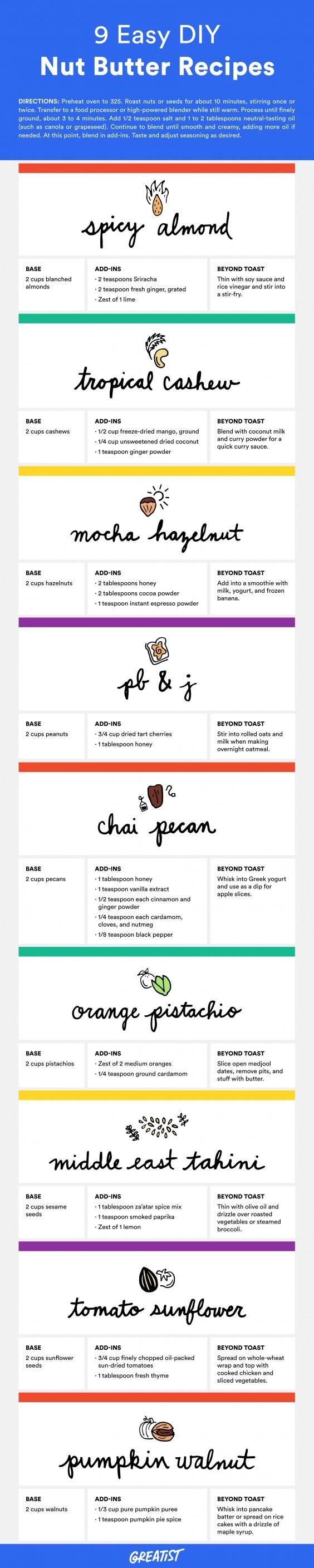 9 Easy DIY Nut Butter Recipes