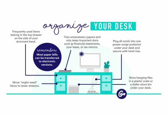 Infographic of an organized desk