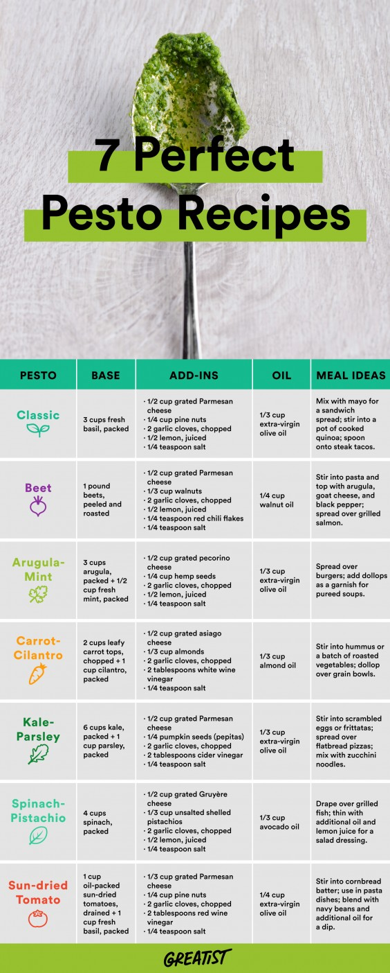 How to Make the Perfect Pesto