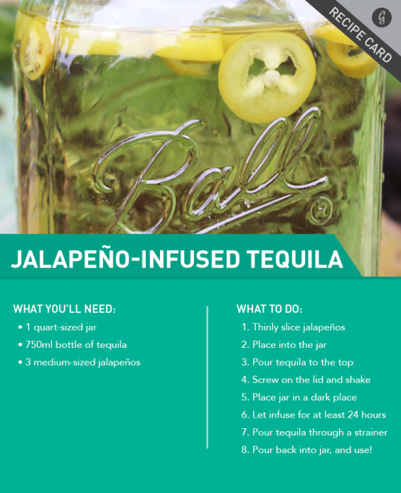 Recipe: Jalapeno-Infused Tequila