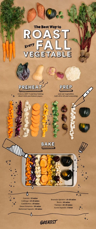 roasted veg: feature