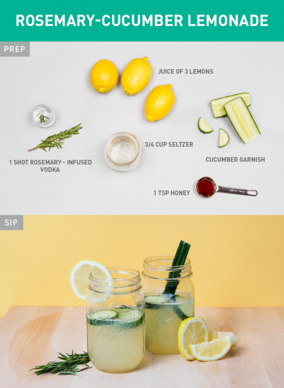 Healthier Rosemary-Cucumber Lemonade