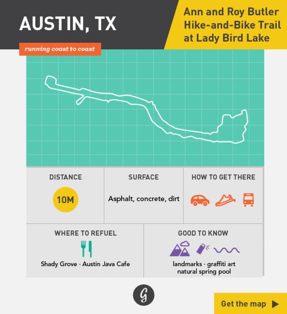Greatist Running Routes Coast to Coast: Austin, TX