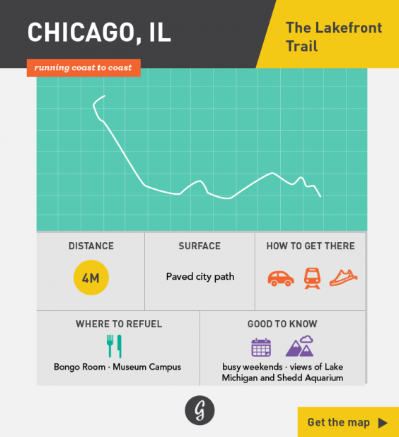 Greatist Running Routes Coast to Coast: Chicago, IL