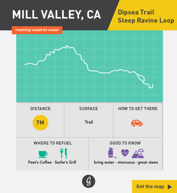 Greatist Running Routes Coast to Coast: Mill Valley, CA