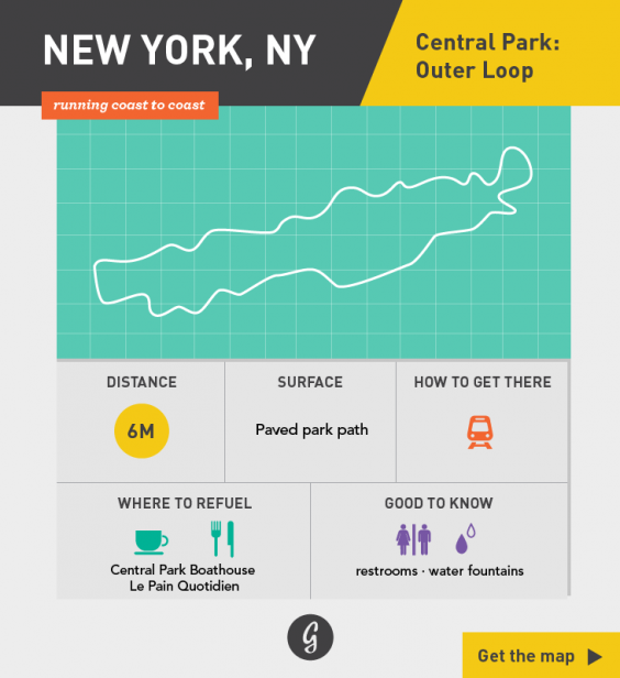 Greatist Running Routes Coast to Coast: New York, NY