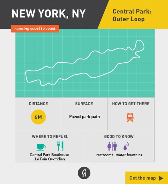 Greatist Running Routes Coast to Coast: New York, NY