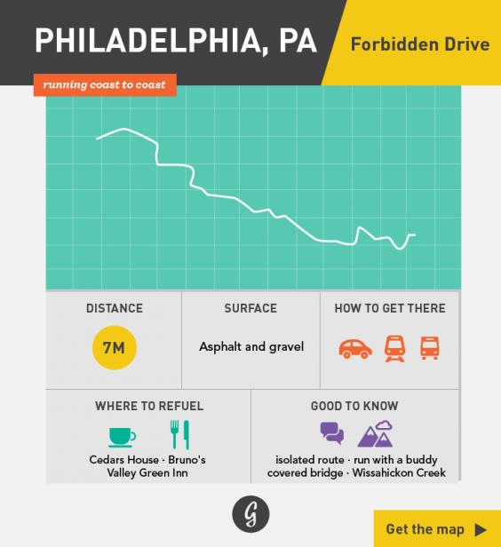 Greatist Running Routes Coast to Coast: Philadelphia, PA