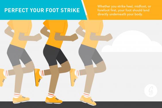 Running Form Foot Strike