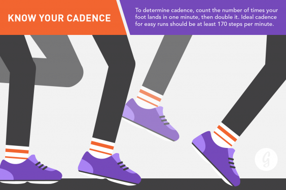 Running Form Know Your Cadence
