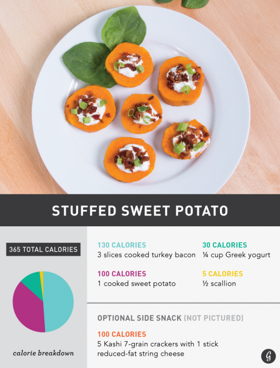 35 Quick and Healthy Low-Calorie Lunches: Stuffed Sweet Potato