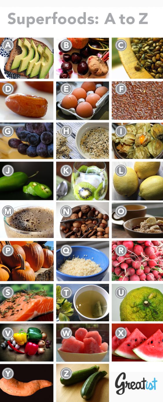 Superfoods From A to Z | Diagrams For Easier Healthy Eating