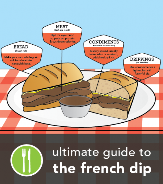 The Ultimate Guide to the French Dip Sandwich