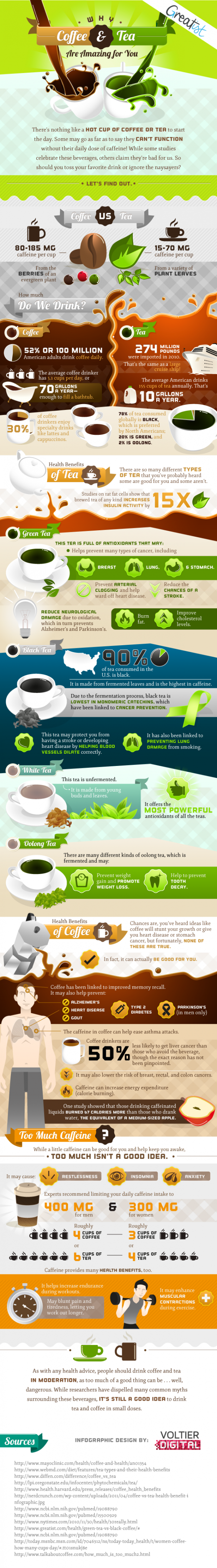 Why Coffee Tea Are Amazing for You INFOGRAPHIC