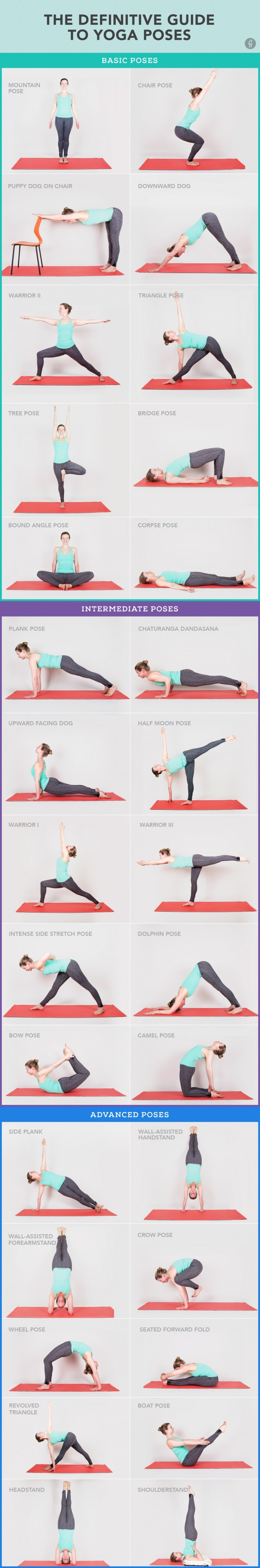 Common Yoga Poses: The Only 30 You Really Need to Know ...