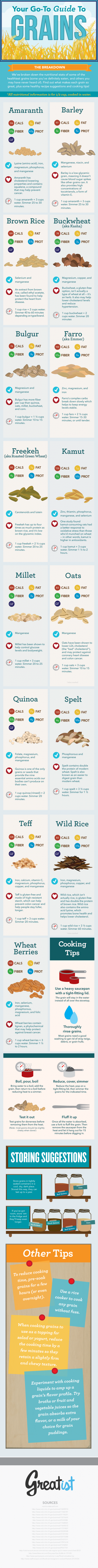 Your Go-To Gide for Choosing Healthier Grains