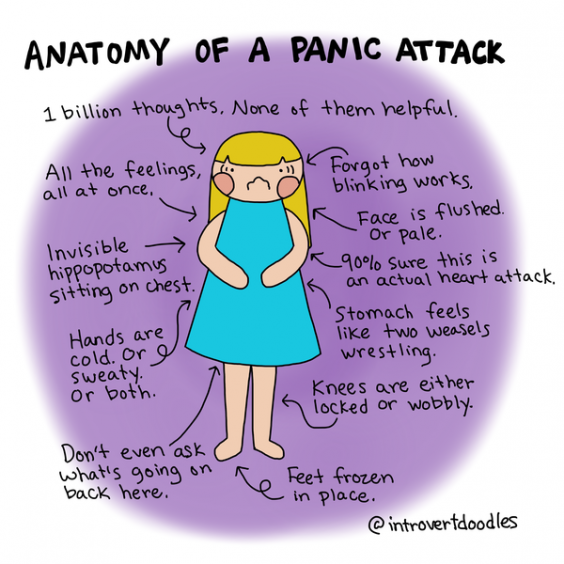 what is it like to have anxiety