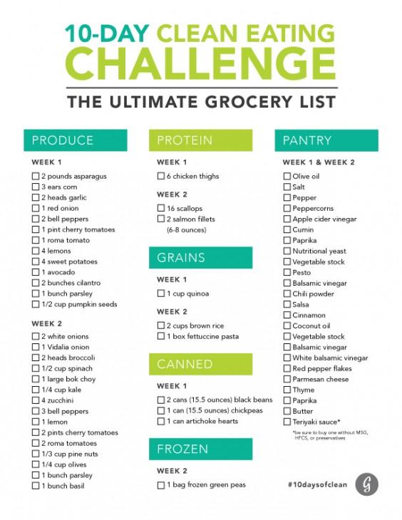Clean Eating Grocery List | Greatist