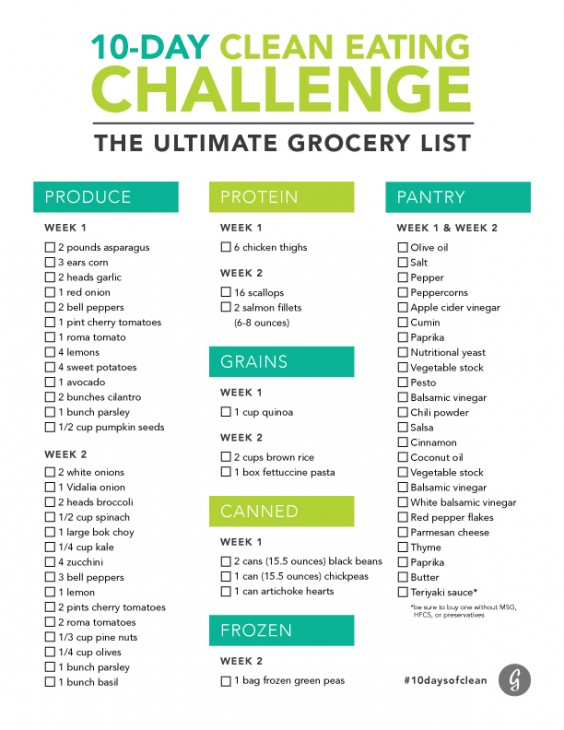 10-Day Clean Eating Challenge: Printable Grocery List