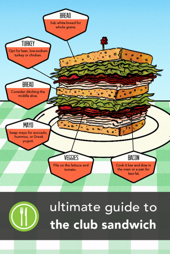 Everything You Ever Wanted to Know About the Club Sandwich | Greatist