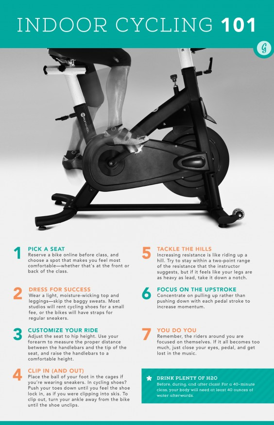 Indoor Cycling 101 Graphic