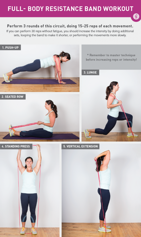 Greatist Full Body Resistance Band Workout