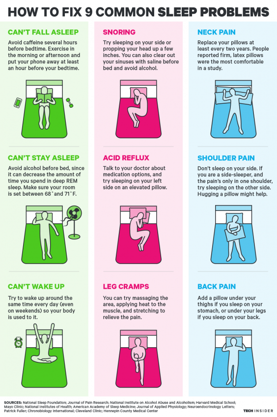 How To Fix The Mostmon Sleep Problems In One Simple Graphic 9 Ways To Fall  Asleep