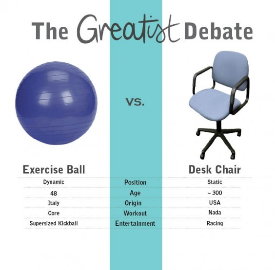 Stability Ball Office: Swiss Ball Vs. Office Chair — The Greatist Debate