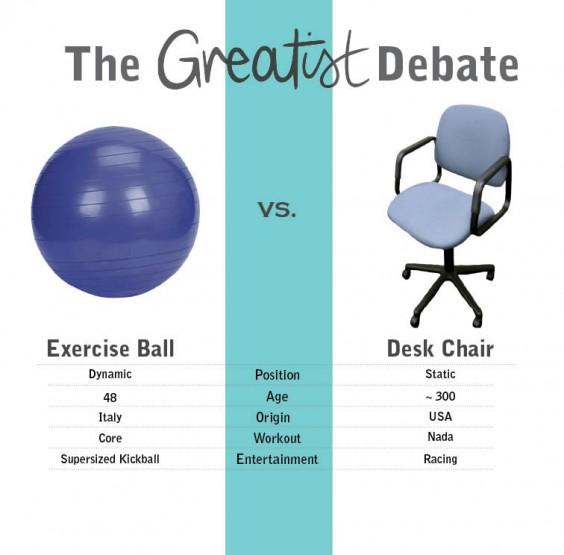 Swiss ball vs office chair the greatist debate greatist - Replacing office chair with exercise ball ...