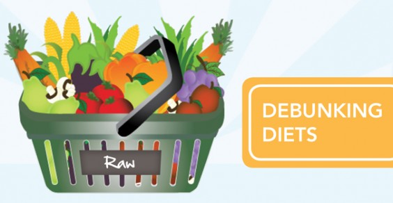 Debunking Diets Raw