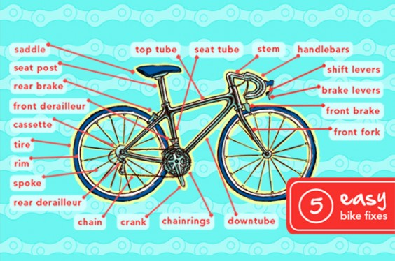 5 Easy Bike Fixes