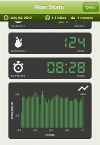 yog stats