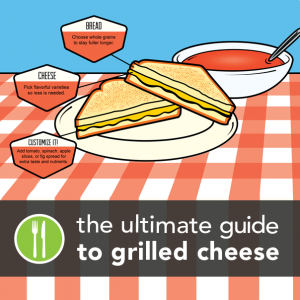 The Ultimate Guide to Grilled Cheese