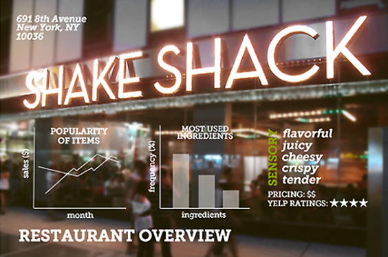Shake Shack Food Genius