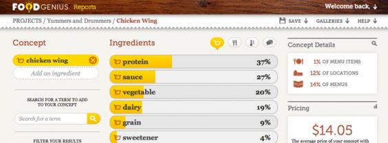 food genius chart
