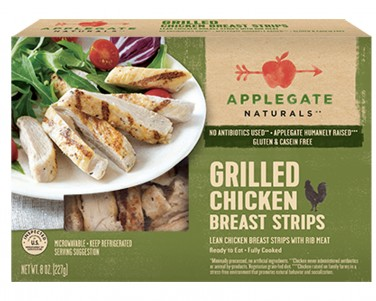 Can Dogs Eat Grilled Chicken Breast