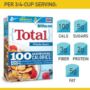 11. General Mills Total