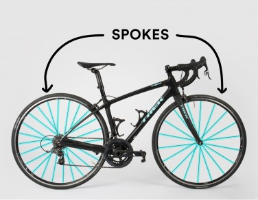 Cycling Lingo: Spokes