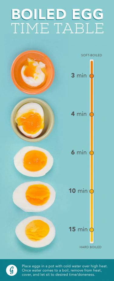 how to cook the perfect soft boiled duck egg