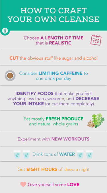 How to Craft Your Own Cleanse