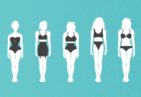 100 Years of Women's Body Image