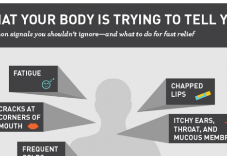 Is That Normal?! What Your Body Might Be Trying to Tell You
