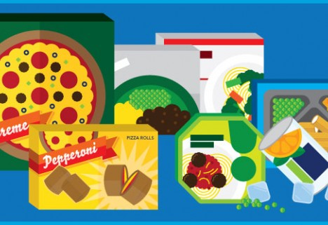 The History of Frozen Food [Infographic]