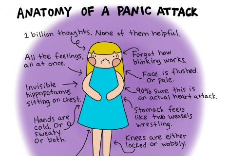 Anatomy of a Panic Attack by Marzi
