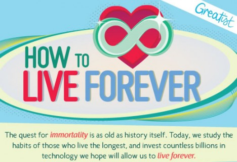 How To Live Forever [Infographic]