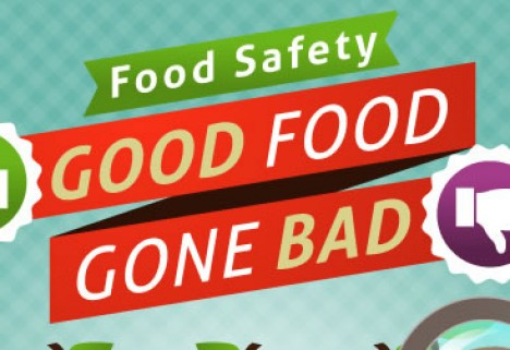 Your Guide to Food Safety [Infographic]