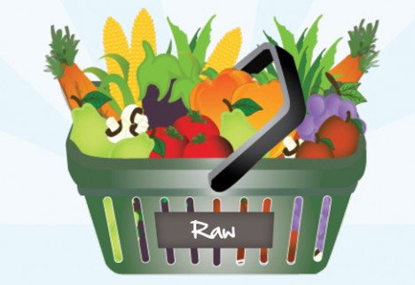 Debunking Diets: Raw Pros and Cons