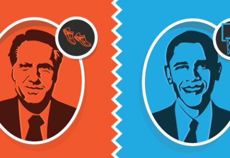 Red vs. Blue: Who Was the Fittest President? [Infographic]
