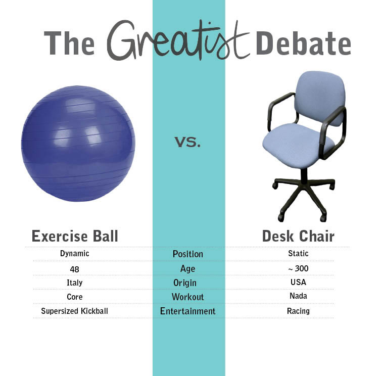 meet the petitors swiss ball vs office chair