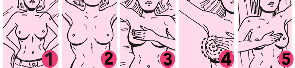 5 Easy Steps to a Comprehesive Self Breast Exam